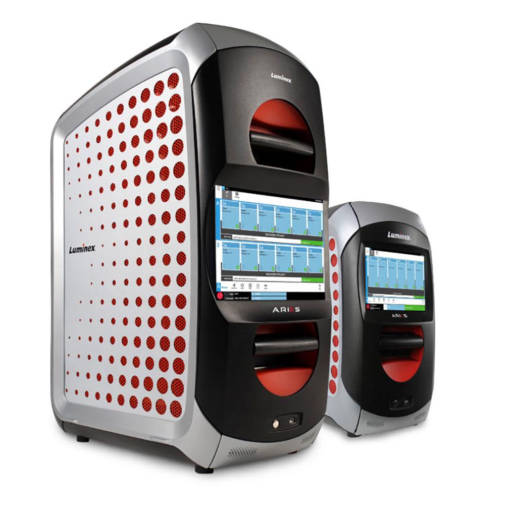 Image: ARIES Systems (Photo courtesy of Luminex Corporation)