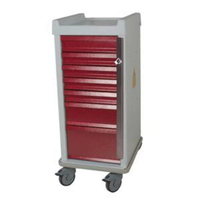 Narrow Magnetic Resonance Compatible Carts – Emergency