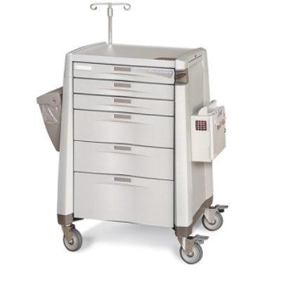 Procedure Cart