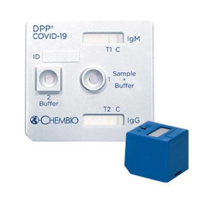 COVID-19 IgM/IgG Test
