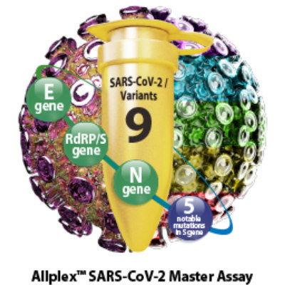 SARS-CoV-2 Master Assay